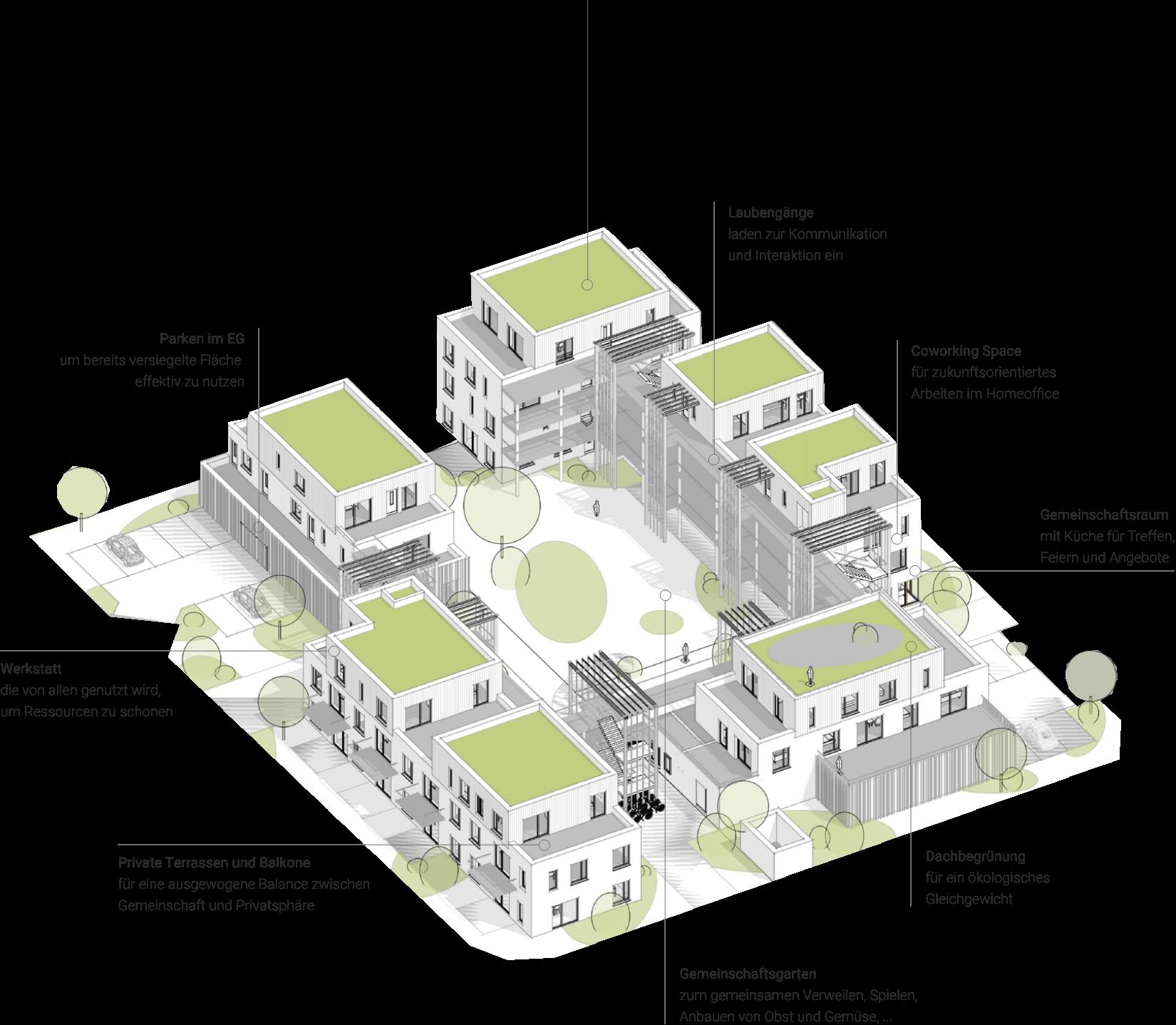 Skizze des Wohnprojekts der WiGe eG Warendorf mit Beschriftung